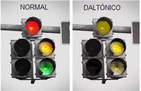 Come un daltonico vede un semaforo
