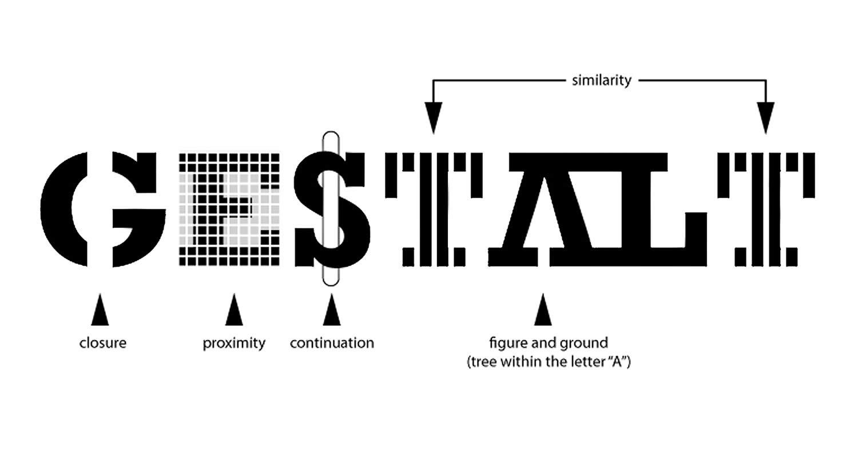 Muybridge, Wertheimer e l'effetto Phi: eppur si muove…o forse no?